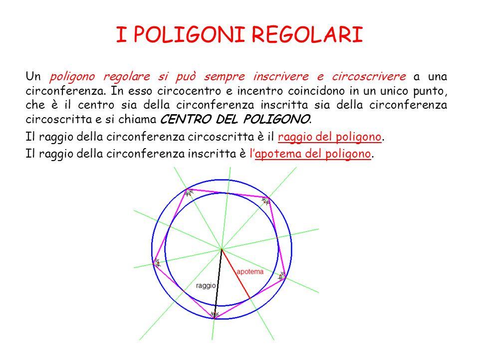 I POLIGONI REGOLARI Un poligono regolare si può sempre inscrivere e circoscrivere a una circonferenza. In esso circocentro e incentro coincidono in un