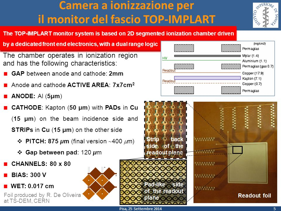 Pisa, 25 Settembre 2014 The chamber operates in ionization region and has the following characteristics: GAP between anode and cathode: 2mm Anode and cathode ACTIVE AREA: 7x7cm 2 ANODE: Al (5μm) CATHODE: Kapton (50 μm) with PADs in Cu (15 μm) on the beam incidence side and STRIPs in Cu (15 μm) on the other side  PITCH: 875 μm (final version  400  m)  Gap between pad: 120 μm CHANNELS: 80 x 80 BIAS: 300 V WET: 0.017 cm Camera a ionizzazione per il monitor del fascio TOP-IMPLART Foil produced by R.
