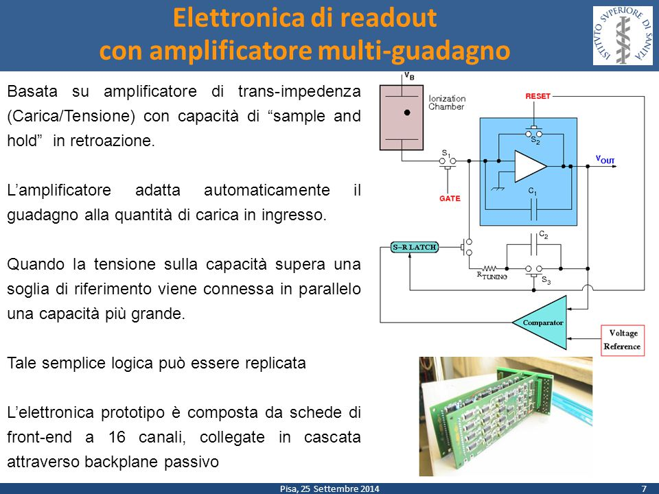 Pisa, 25 Settembre 2014 Readout electronics test: Dual Regime performance 8  Input dynamic range larger than 10 4 (from about 2 pC to tens of nC)  Relative sensitivity less than 3% (minimum absolute sensitivity of 70 fC) Range Transition (one bit store this information) Influence of current source instability