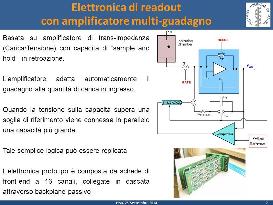 """Pisa, 25 Settembre 2014 Basata su amplificatore di trans-impedenza (Carica/Tensione) con capacità di """"sample and hold"""" in retroazione. L'amplificatore"""