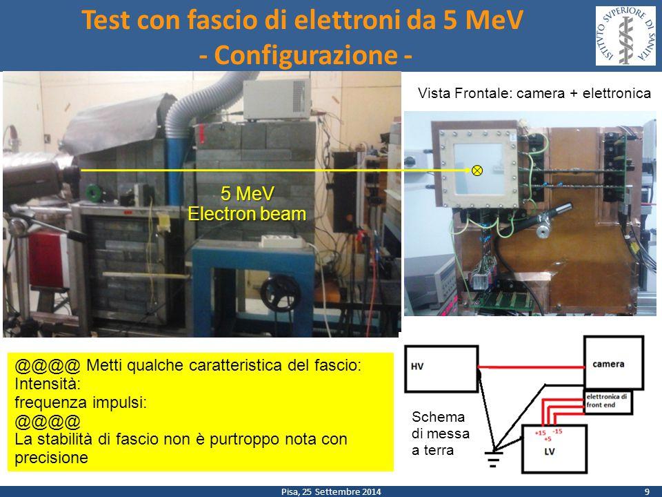 Pisa, 25 Settembre 2014 Test con fascio di elettroni da 5 MeV - Configurazione - 9 5 MeV Electron beam Schema di messa a terra Vista Frontale: camera + elettronica @@@@ Metti qualche caratteristica del fascio: Intensità: frequenza impulsi: @@@@ La stabilità di fascio non è purtroppo nota con precisione