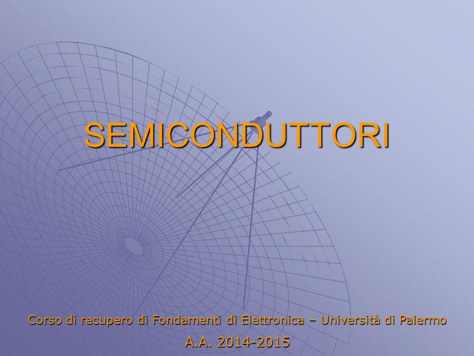 SEMICONDUTTORI Corso di recupero di Fondamenti di Elettronica – Università di Palermo A.A. 2014-2015
