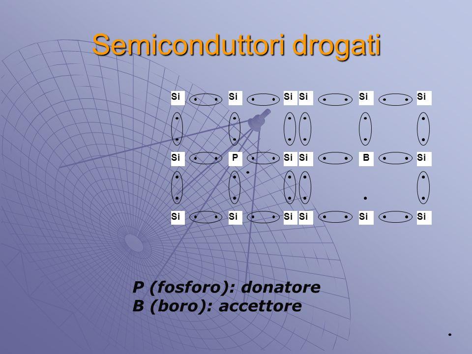 Semiconduttori drogati PSi B P (fosforo): donatore B (boro): accettore