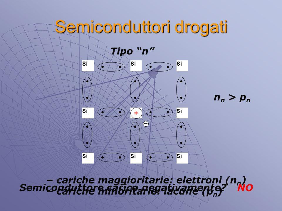 """Semiconduttori drogati PSi Tipo """"n"""" – cariche maggioritarie: elettroni (n n ) – cariche minoritarie: lacune (p n ) n n > p n Semiconduttore carico neg"""
