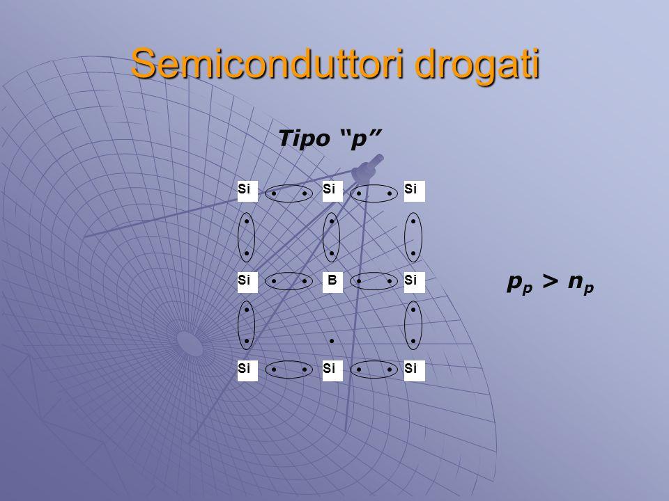 """Semiconduttori drogati BSi Tipo """"p"""" p p > n p"""