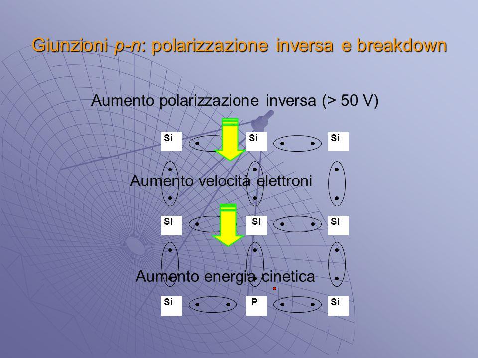 Giunzioni p-n: polarizzazione inversa e breakdown Aumento polarizzazione inversa (> 50 V) Aumento velocità elettroni Aumento energia cinetica Si P