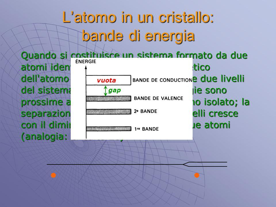 L'atomo in un cristallo: bande di energia Quando si costituisce un sistema formato da due atomi identici, per ogni livello energetico dell'atomo isola