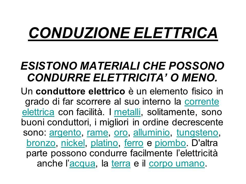 CONDUZIONE ELETTRICA ESISTONO MATERIALI CHE POSSONO CONDURRE ELETTRICITA' O MENO. Un conduttore elettrico è un elemento fisico in grado di far scorrer