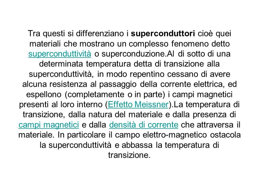 Tra questi si differenziano i superconduttori cioè quei materiali che mostrano un complesso fenomeno detto superconduttività o superconduzione.Al di s