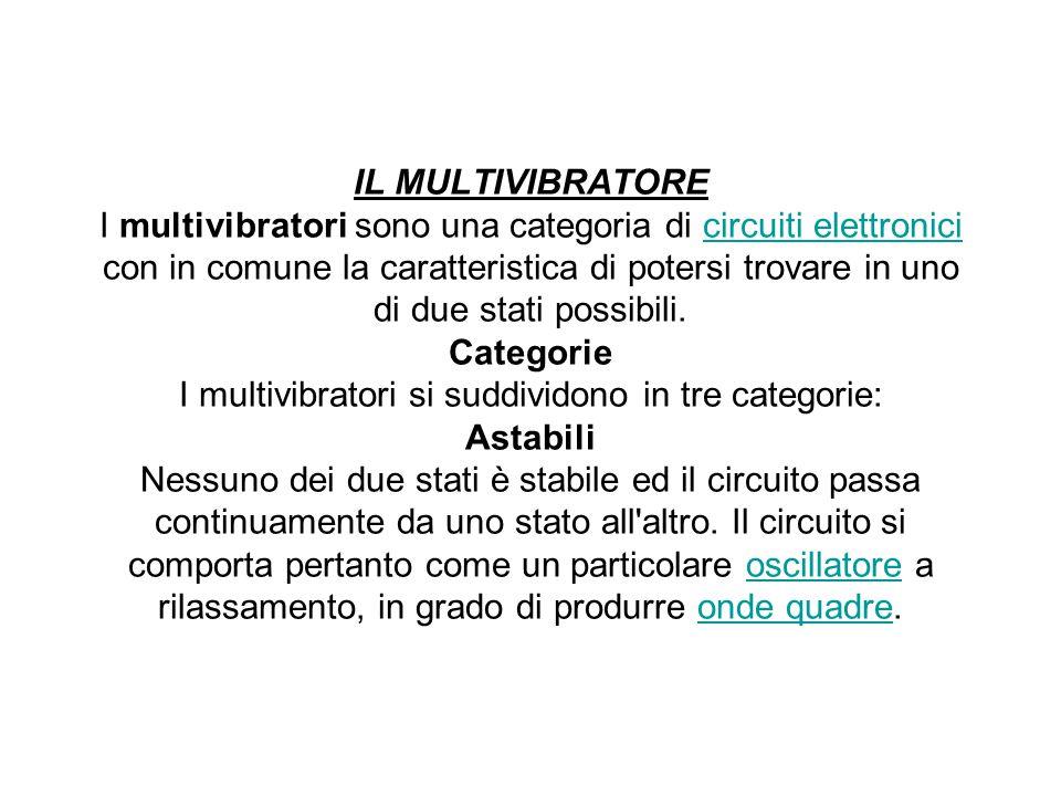 IL MULTIVIBRATORE I multivibratori sono una categoria di circuiti elettronici con in comune la caratteristica di potersi trovare in uno di due stati possibili.