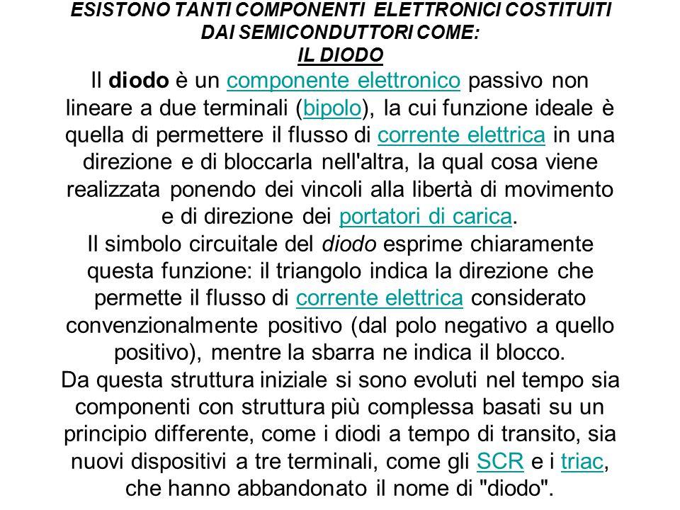 ESISTONO TANTI COMPONENTI ELETTRONICI COSTITUITI DAI SEMICONDUTTORI COME: IL DIODO Il diodo è un componente elettronico passivo non lineare a due term