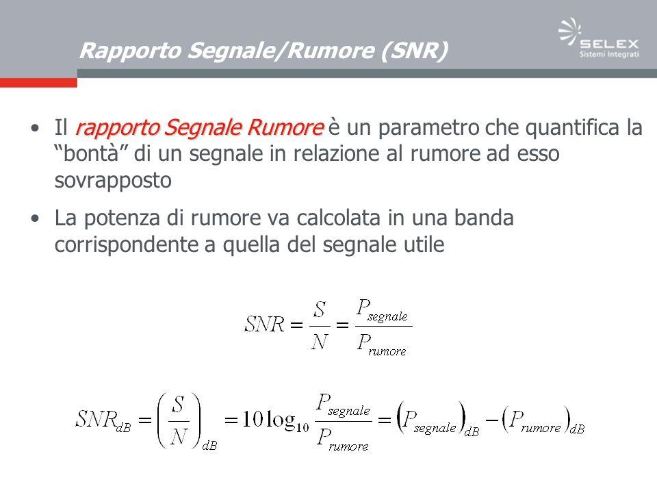Rapporto Segnale/Rumore (SNR) rapporto Segnale RumoreIl rapporto Segnale Rumore è un parametro che quantifica la bontà di un segnale in relazione al rumore ad esso sovrapposto La potenza di rumore va calcolata in una banda corrispondente a quella del segnale utile