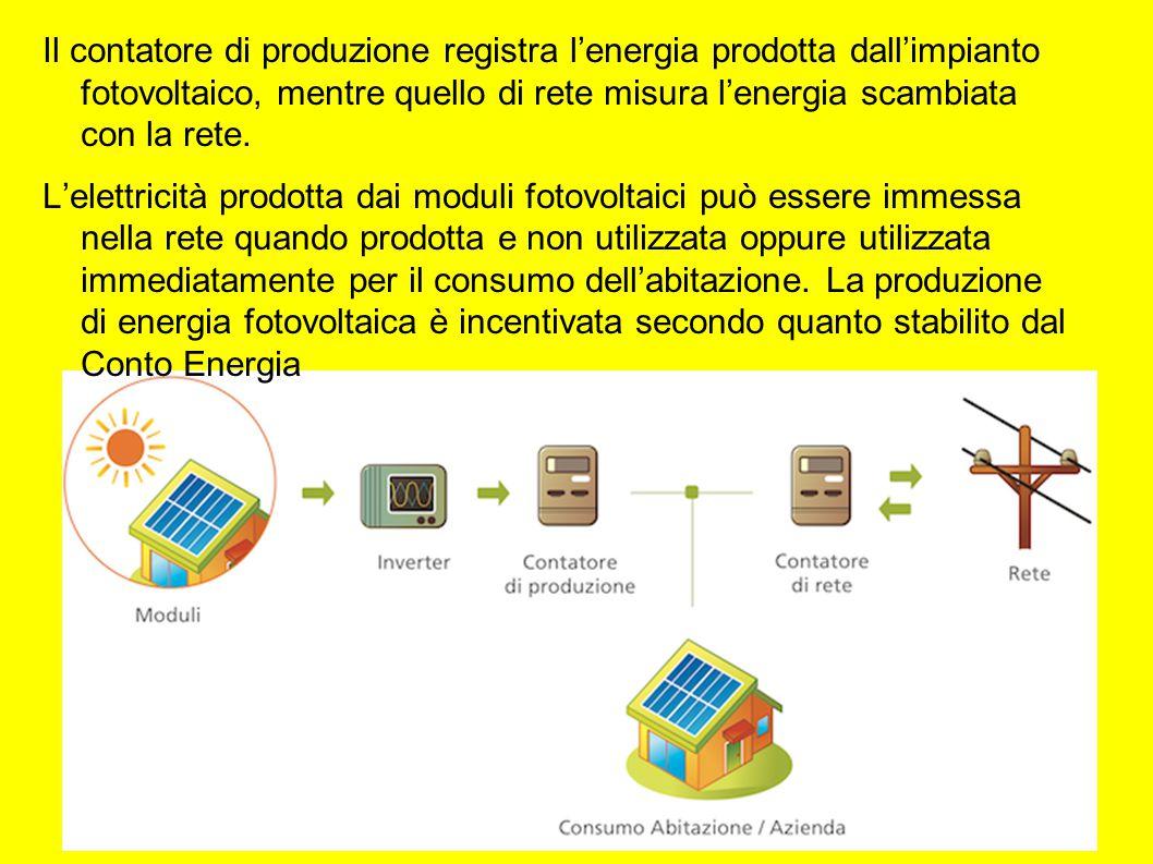 Il contatore di produzione registra l'energia prodotta dall'impianto fotovoltaico, mentre quello di rete misura l'energia scambiata con la rete. L'ele