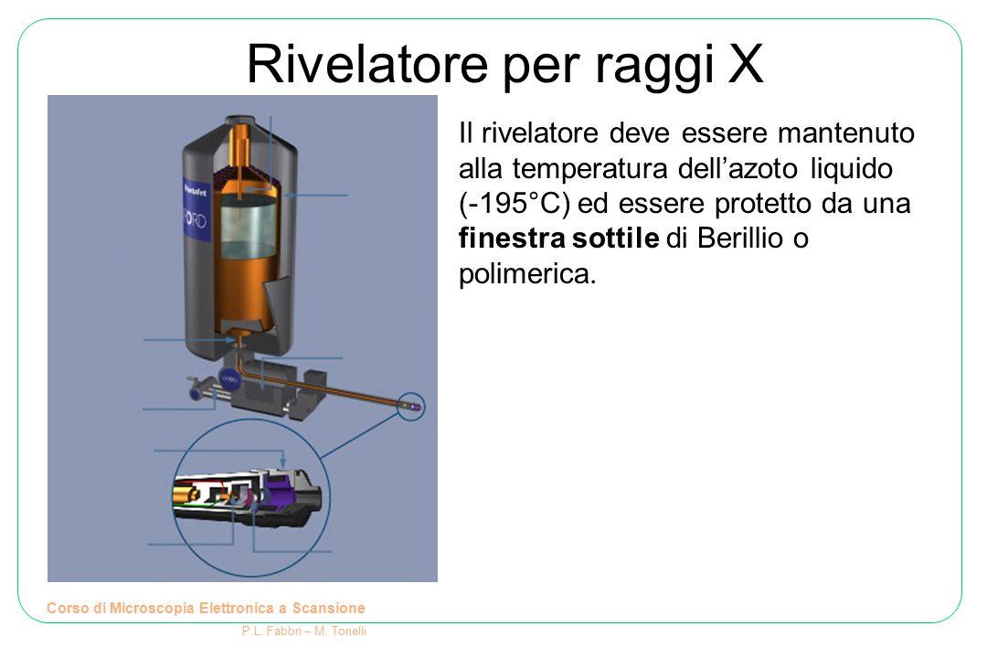 Rivelatore per raggi X Corso di Microscopia Elettronica a Scansione P.L. Fabbri – M. Tonelli Il rivelatore deve essere mantenuto alla temperatura dell