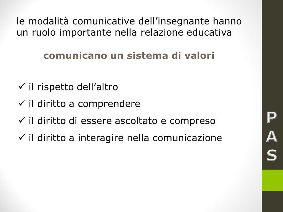 le modalità comunicative dell'insegnante hanno un ruolo importante nella relazione educativa comunicano un sistema di valori il rispetto dell'altro il diritto a comprendere il diritto di essere ascoltato e compreso il diritto a interagire nella comunicazione
