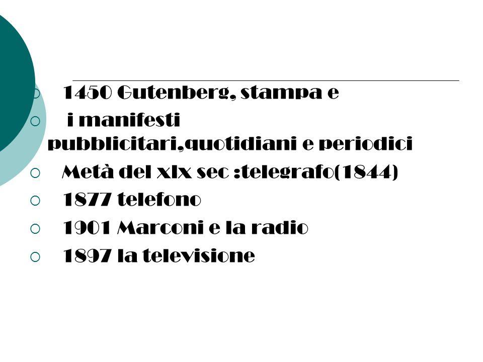  1450 Gutenberg, stampa e  i manifesti pubblicitari,quotidiani e periodici  Metà del xlx sec :telegrafo(1844)  1877 telefono  1901 Marconi e la r