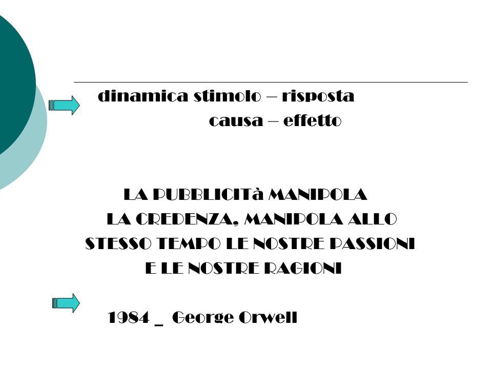 dinamica stimolo – risposta causa – effetto LA PUBBLICITà MANIPOLA LA CREDENZA, MANIPOLA ALLO STESSO TEMPO LE NOSTRE PASSIONI E LE NOSTRE RAGIONI 1984