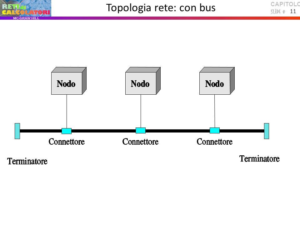 CAPITOLO 1 11 Topologia rete: con bus