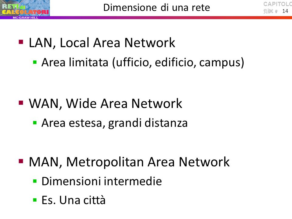CAPITOLO 1 14 Dimensione di una rete  LAN, Local Area Network  Area limitata (ufficio, edificio, campus)  WAN, Wide Area Network  Area estesa, grandi distanza  MAN, Metropolitan Area Network  Dimensioni intermedie  Es.