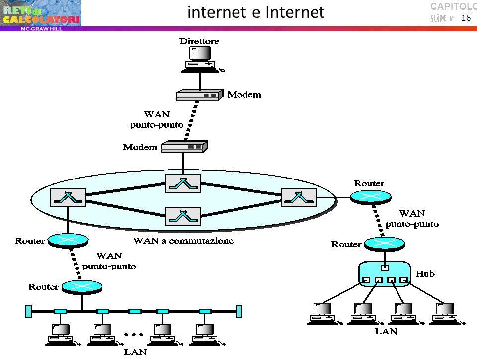 CAPITOLO 1 16 internet e Internet