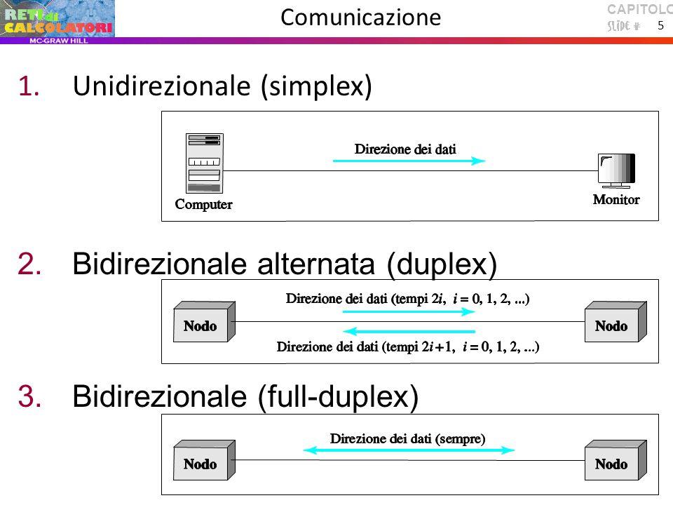 CAPITOLO 1 5 Comunicazione 1.Unidirezionale (simplex) 2.Bidirezionale alternata (duplex) 3.Bidirezionale (full-duplex)