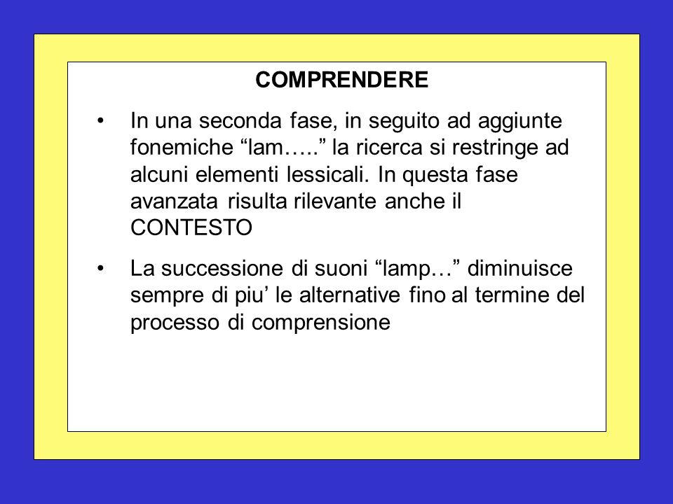COMPRENDERE In una seconda fase, in seguito ad aggiunte fonemiche lam….. la ricerca si restringe ad alcuni elementi lessicali.