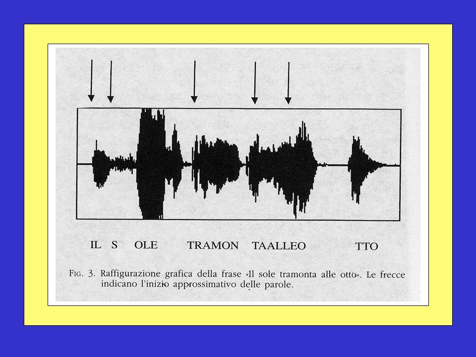 COMPRENDERE SEGMENTAZIONE del flusso di suoni Pause nell'eloquio non corrispondono sempre alla separazione fra parole INTONAZIONE delle stesse parole attribuiscono significati diversi