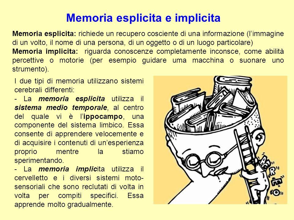 Memoria esplicita: richiede un recupero cosciente di una informazione (l'immagine di un volto, il nome di una persona, di un oggetto o di un luogo par
