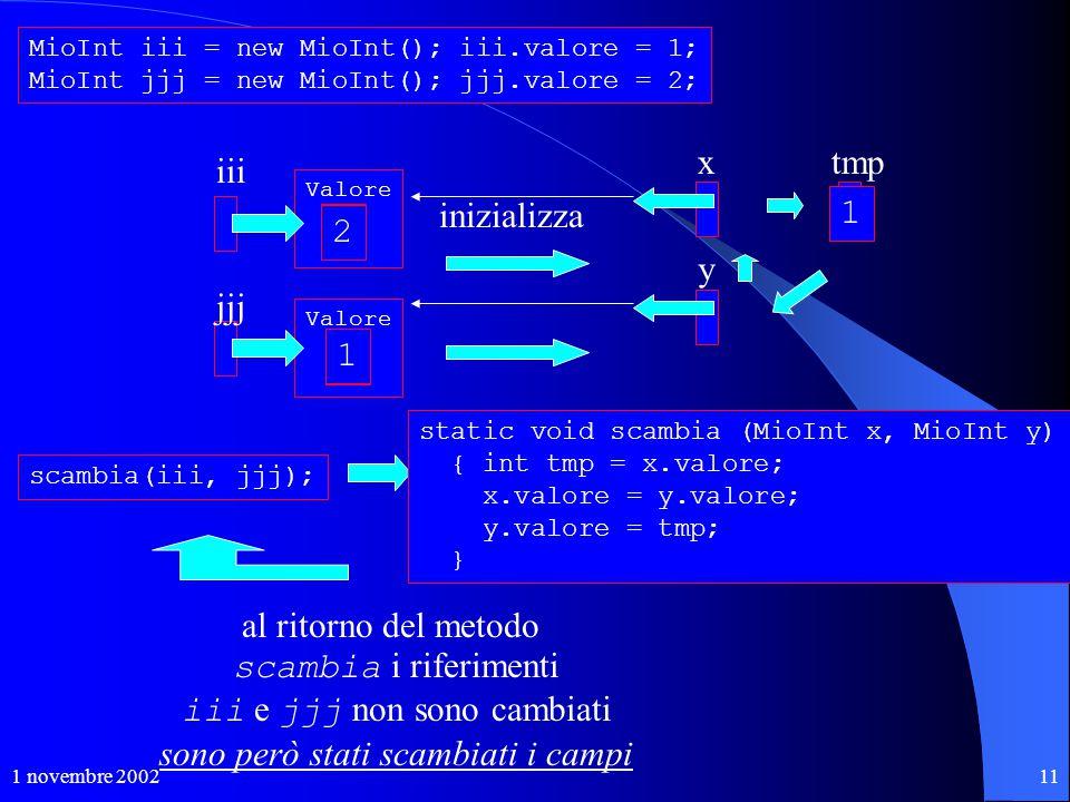 1 novembre 200211 Valore ? jjj Valore ? iii MioInt iii = new MioInt(); iii.valore = 1; MioInt jjj = new MioInt(); jjj.valore = 2; scambia(iii, jjj); a