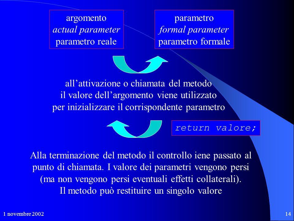 1 novembre 200214 argomento actual parameter parametro reale parametro formal parameter parametro formale all'attivazione o chiamata del metodo il val
