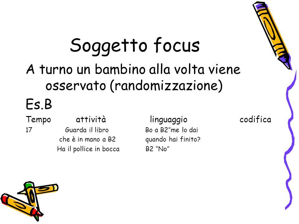 """Soggetto focus A turno un bambino alla volta viene osservato (randomizzazione) Es.B Tempo attività linguaggio codifica 17 Guarda il libro Bo a B2""""me l"""