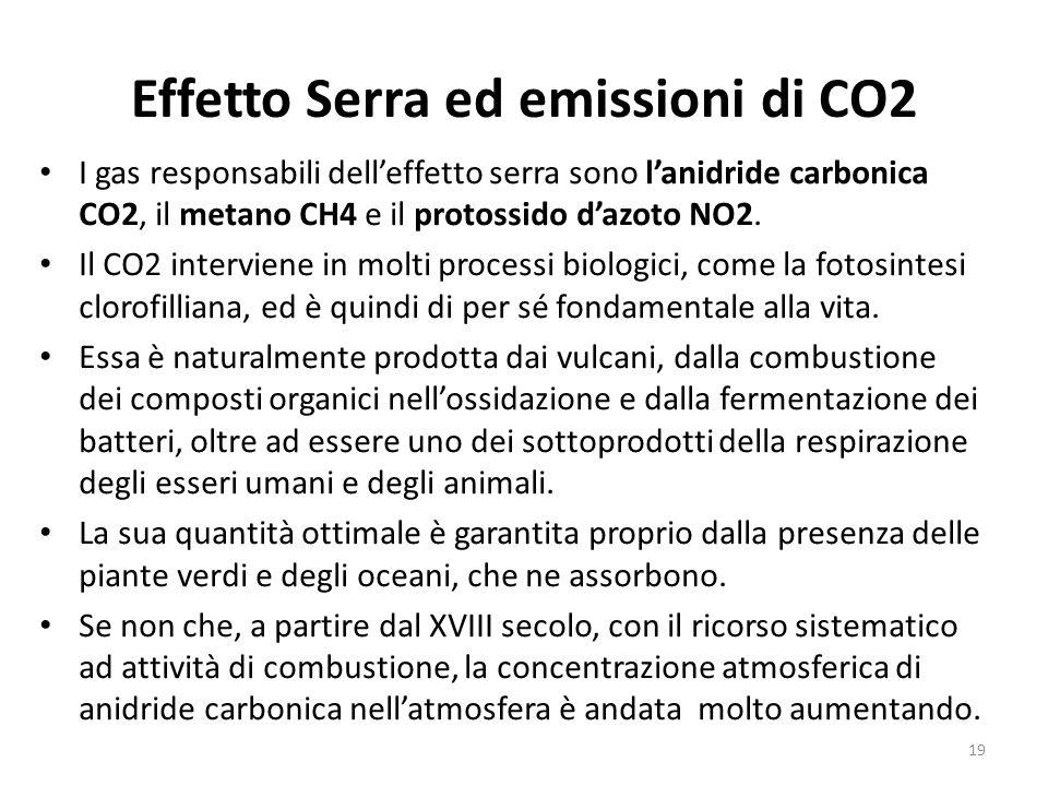 Effetto Serra ed emissioni di CO2 I gas responsabili dell'effetto serra sono l'anidride carbonica CO2, il metano CH4 e il protossido d'azoto NO2. Il C