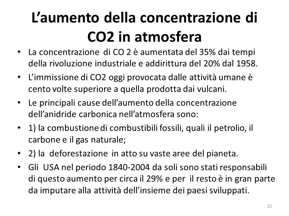 L'aumento della concentrazione di CO2 in atmosfera La concentrazione di CO 2 è aumentata del 35% dai tempi della rivoluzione industriale e addirittura