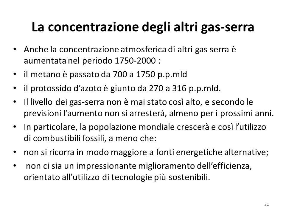 La concentrazione degli altri gas-serra Anche la concentrazione atmosferica di altri gas serra è aumentata nel periodo 1750-2000 : il metano è passato