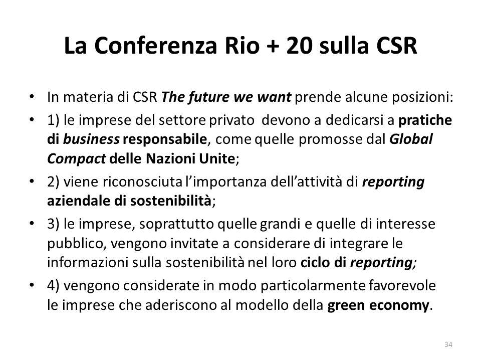 La Conferenza Rio + 20 sulla CSR In materia di CSR The future we want prende alcune posizioni: 1) le imprese del settore privato devono a dedicarsi a