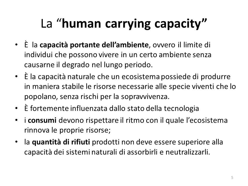 """La """"human carrying capacity"""" È la capacità portante dell'ambiente, ovvero il limite di individui che possono vivere in un certo ambiente senza causarn"""