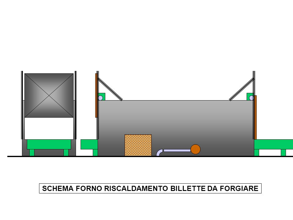 SCHEMA FORNO RISCALDAMENTO BILLETTE DA FORGIARE