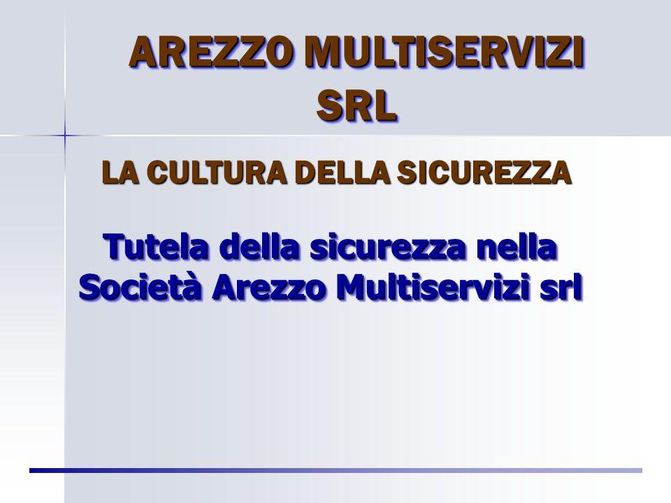 AREZZO MULTISERVIZI SRL Tutela della sicurezza nella Società Arezzo Multiservizi srl LA CULTURA DELLA SICUREZZA
