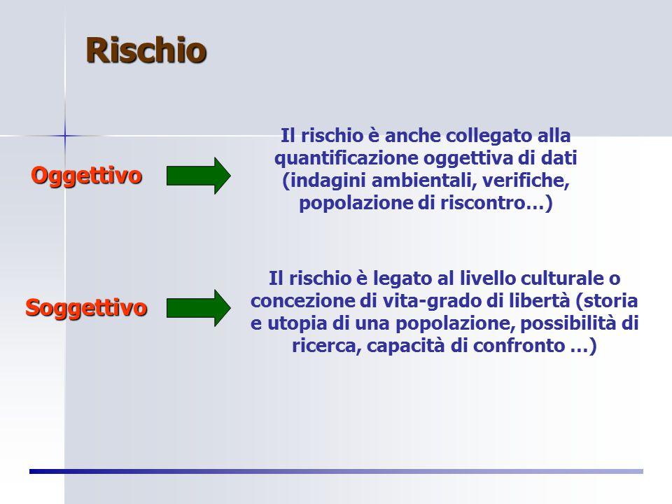 La trasformazione di un PERICOLO in un RISCHIO dipende dalla probabilità che un particolare EVENTO possa manifestarsi e che questo possa comportare un