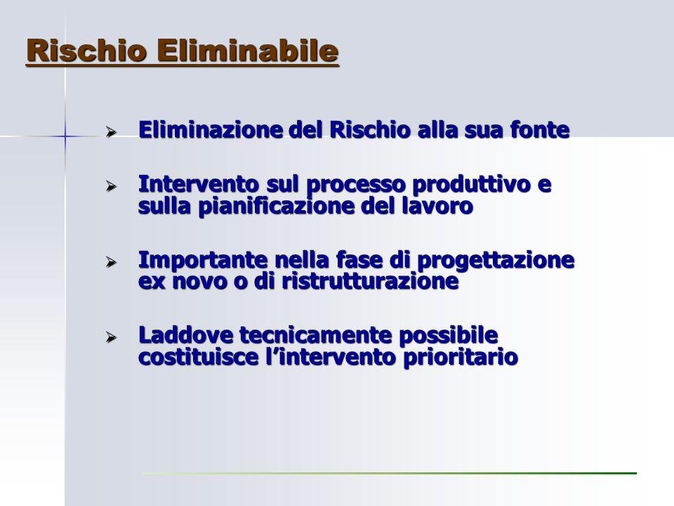 I Rischi possono essere suddivisi in :  Rischi eliminabili o eludibili  Rischi riducibili  Rischi ritenibili/accettabili