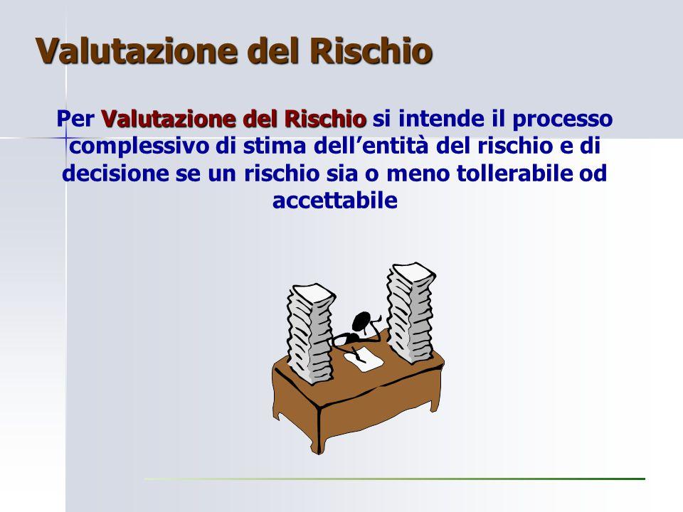 Rischio Tollerabile Rischio Tollerabile Il Rischio è ridotto ad un livello che può essere sopportato dall'organizzazione, tenuto conto dei suoi obblig