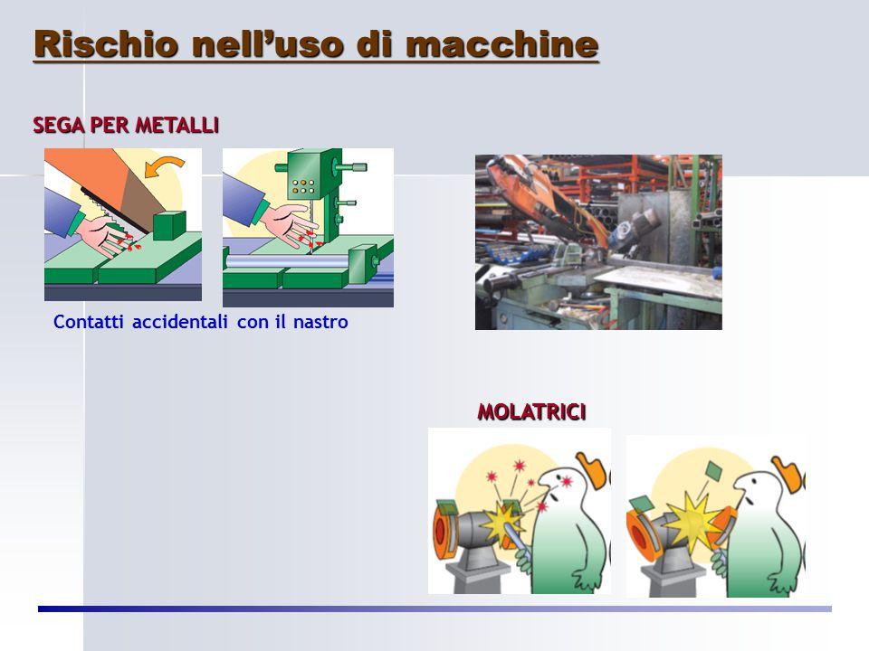 Proiezione di materiali in lavorazione Impigliamento degli indumenti nel mandrino rotante Schiacciamento degli arti con il mandrino durante la sostituzione TORNIO Rischio nell'uso di macchine