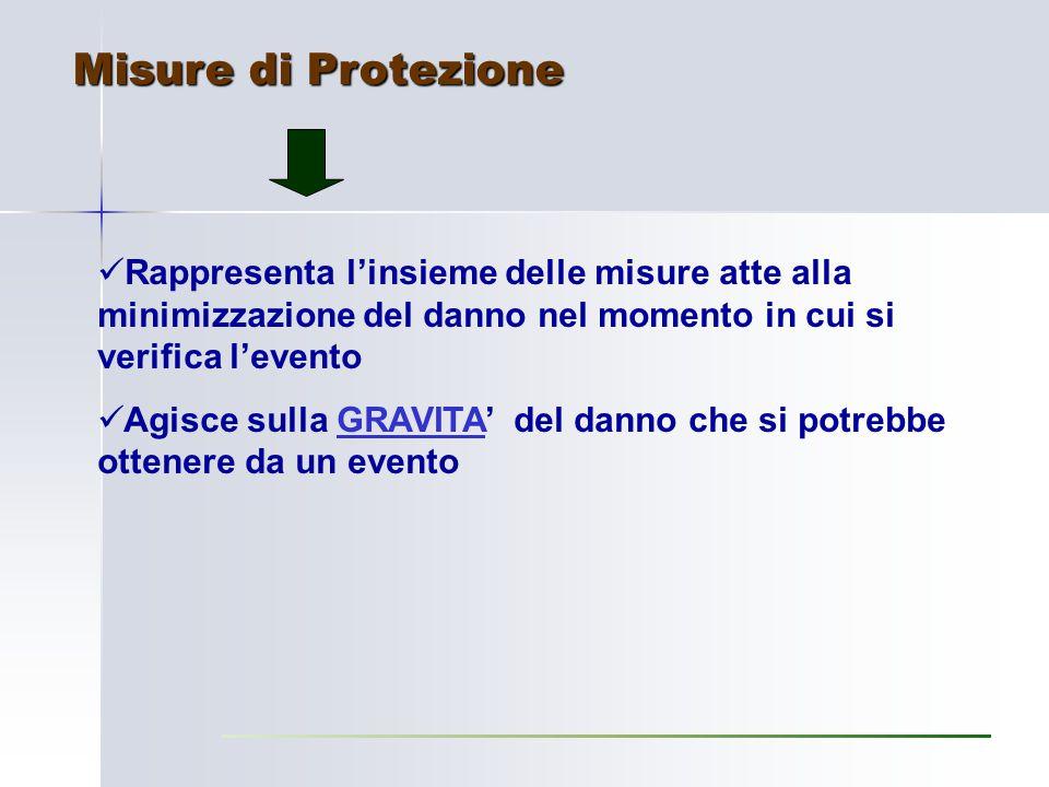Misure di Prevenzione Rappresenta l'insieme delle misure atte ad impedire il verificarsi di eventi dannosi Agisce sulla PROBABILITA' di accadimento di quel eventoPROBABILITA'