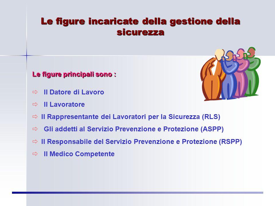 Le figure incaricate della gestione della sicurezza Le figure principali sono :  Il Datore di Lavoro  Il Lavoratore  Il Rappresentante dei Lavoratori per la Sicurezza (RLS)  Gli addetti al Servizio Prevenzione e Protezione (ASPP)  Il Responsabile del Servizio Prevenzione e Protezione (RSPP)  Il Medico Competente