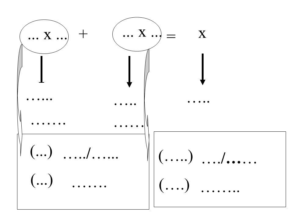 4 x 6+ 8 x 2 = x …... ….. ……. mele (4) …../…... (6) casse (8) …./…… (2) casse