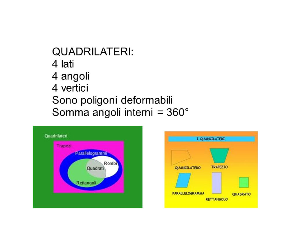 Quadrilateri: - irregolari - con una coppia di lati paralleli: TRAPEZI - con due coppie di lati paralleli: PARALLELOGRAMMI: con lati uguali: ROMBO QUADRATO con angoli uguali: RETTANGOLO QUADRATO