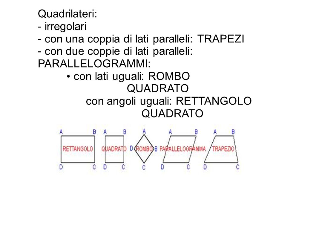 Quadrilateri: - irregolari - con una coppia di lati paralleli: TRAPEZI - con due coppie di lati paralleli: PARALLELOGRAMMI: con lati uguali: ROMBO QUA