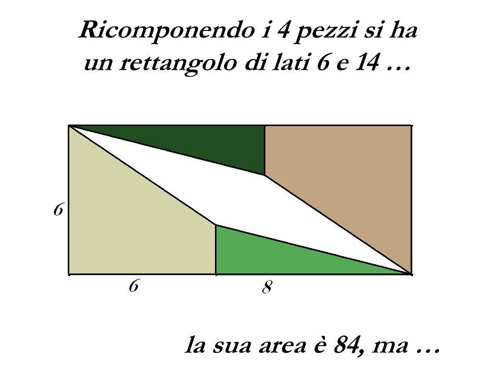 Ricomponendo i 4 pezzi si ha un rettangolo di lati 6 e 14 … la sua area è 84, ma …