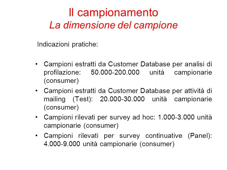 Indicazioni pratiche: Campioni estratti da Customer Database per analisi di profilazione: 50.000-200.000 unità campionarie (consumer) Campioni estratti da Customer Database per attività di mailing (Test): 20.000-30.000 unità campionarie (consumer) Campioni rilevati per survey ad hoc: 1.000-3.000 unità campionarie (consumer) Campioni rilevati per survey continuative (Panel): 4.000-9.000 unità campionarie (consumer) Il campionamento La dimensione del campione