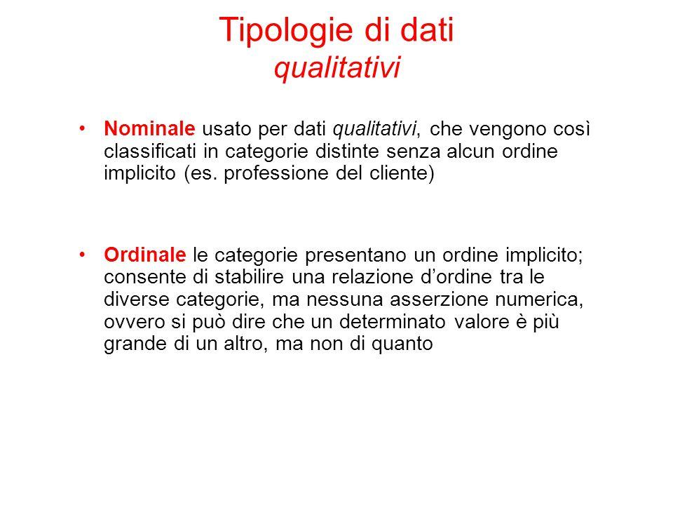 Nominale usato per dati qualitativi, che vengono così classificati in categorie distinte senza alcun ordine implicito (es. professione del cliente) Or